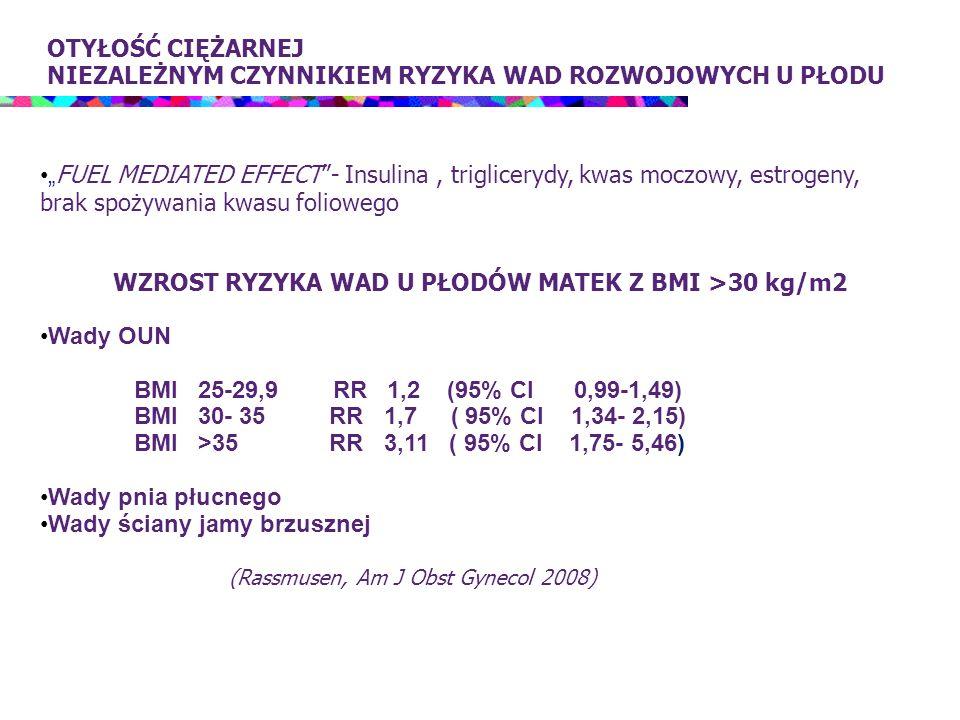 WZROST RYZYKA WAD U PŁODÓW MATEK Z BMI >30 kg/m2