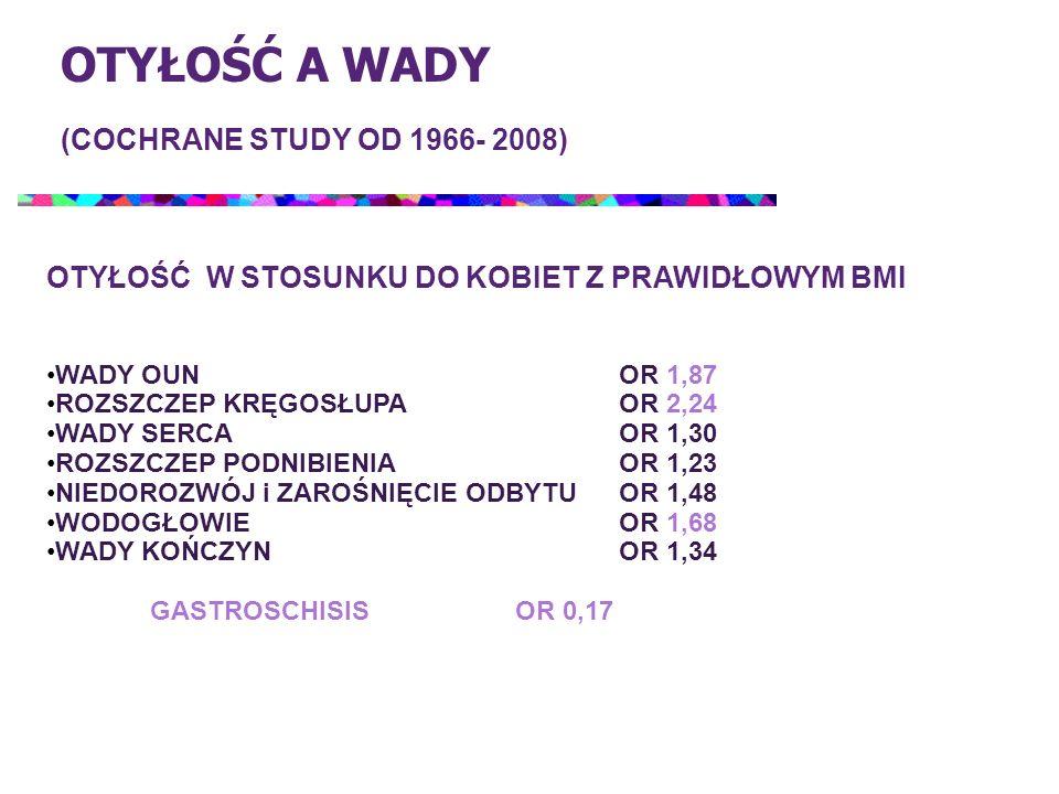 OTYŁOŚĆ A WADY (COCHRANE STUDY OD 1966- 2008)