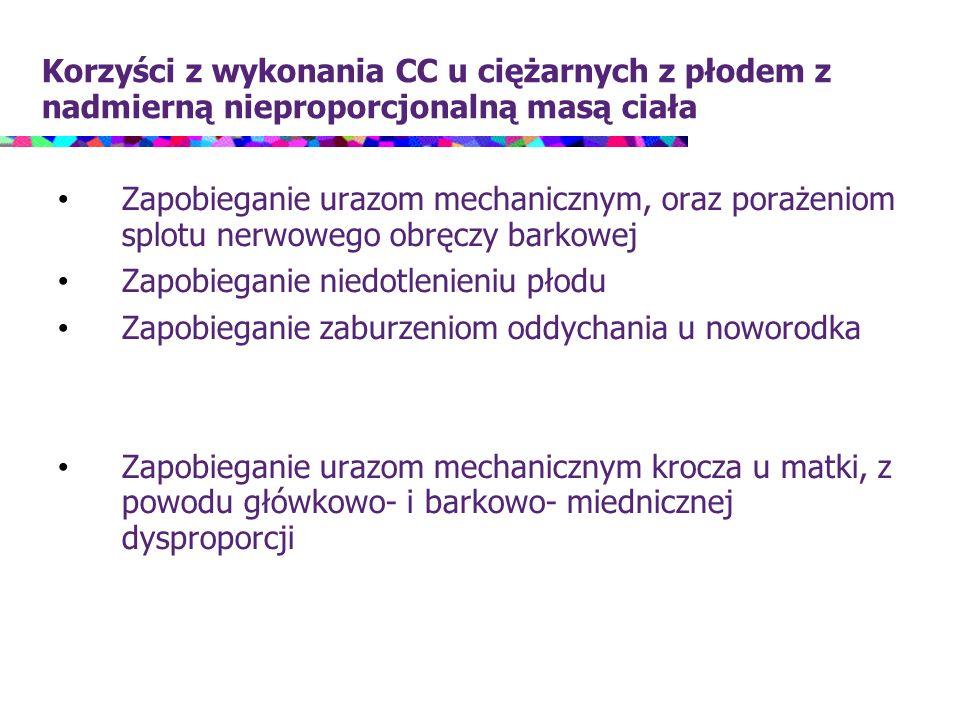 Korzyści z wykonania CC u ciężarnych z płodem z nadmierną nieproporcjonalną masą ciała