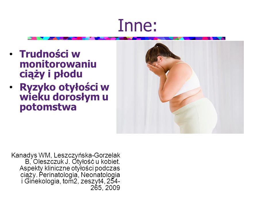 Inne: Trudności w monitorowaniu ciąży i płodu