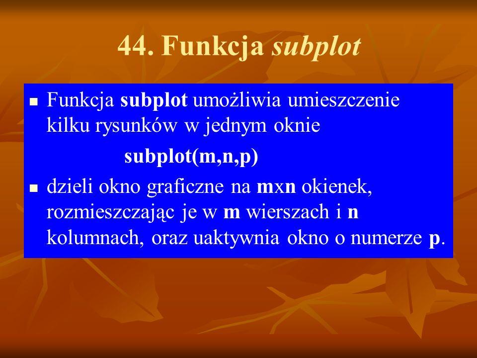 44. Funkcja subplot Funkcja subplot umożliwia umieszczenie kilku rysunków w jednym oknie. subplot(m,n,p)
