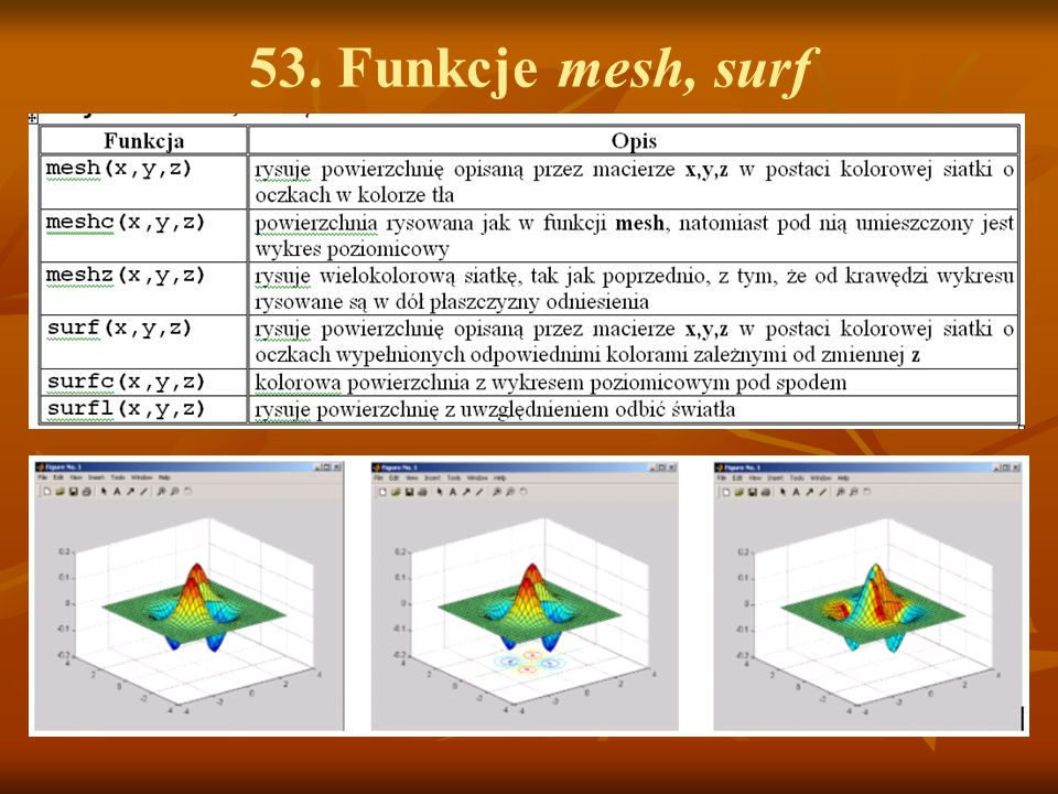 53. Funkcje mesh, surf