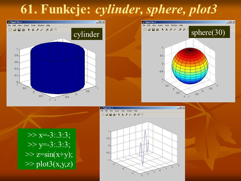 61. Funkcje: cylinder, sphere, plot3
