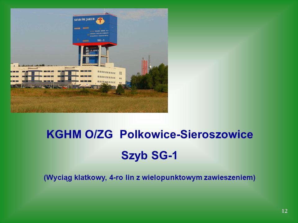 KGHM O/ZG Polkowice-Sieroszowice Szyb SG-1