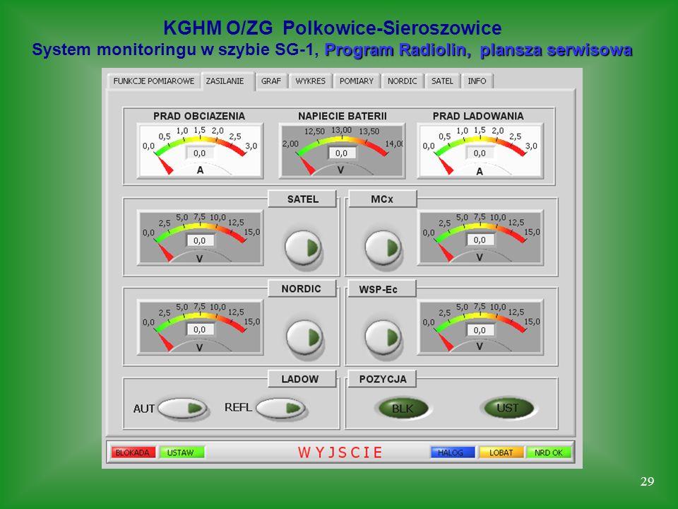 KGHM O/ZG Polkowice-Sieroszowice