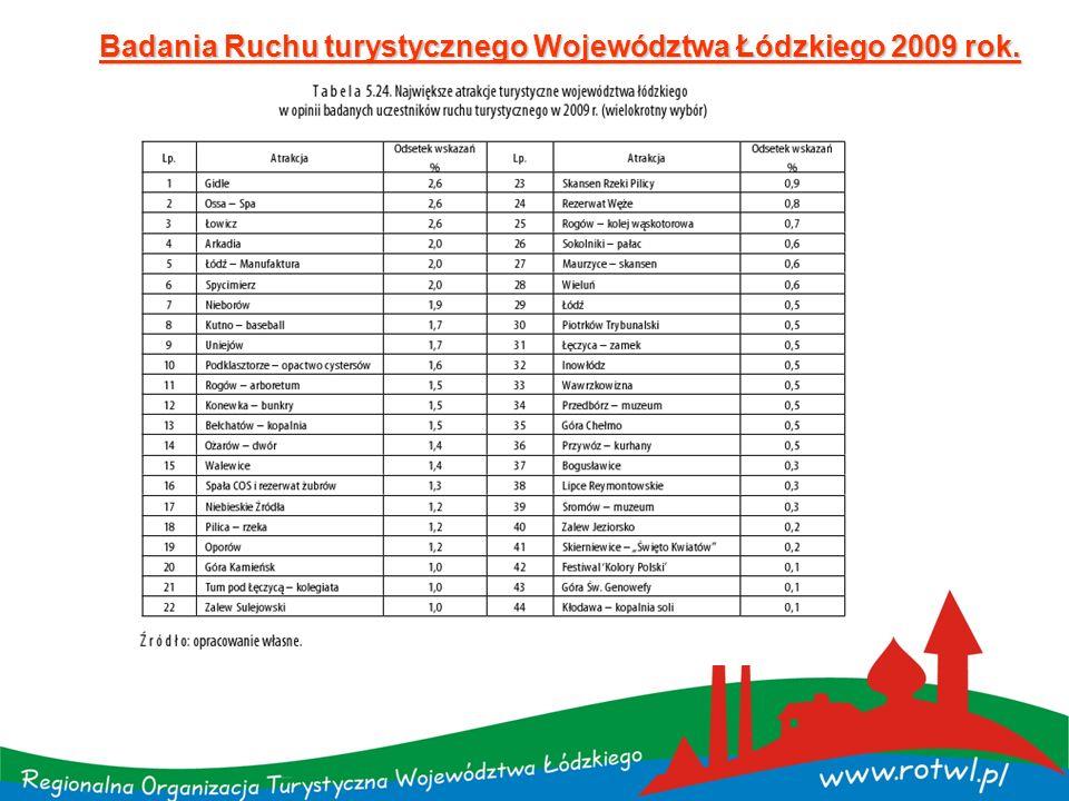 Badania Ruchu turystycznego Województwa Łódzkiego 2009 rok.