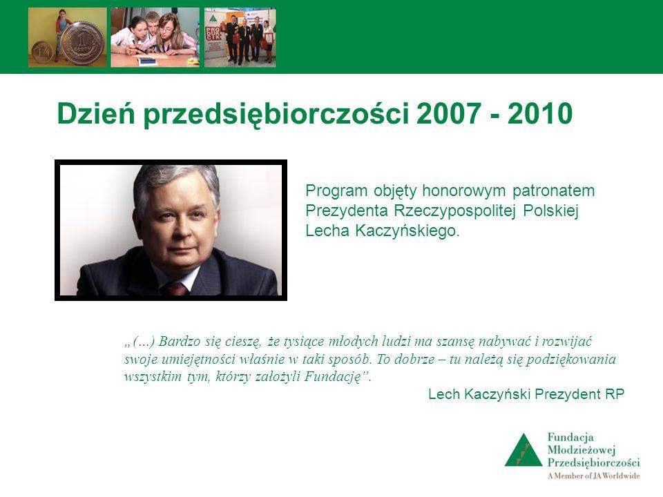 Dzień przedsiębiorczości 2007 - 2010