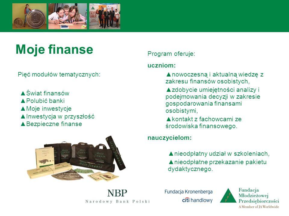Moje finanse Program oferuje: uczniom: Pięć modułów tematycznych: