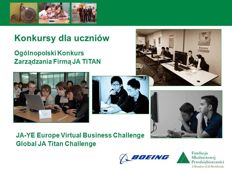 Konkursy dla uczniów Ogólnopolski Konkurs Zarządzania Firmą JA TITAN