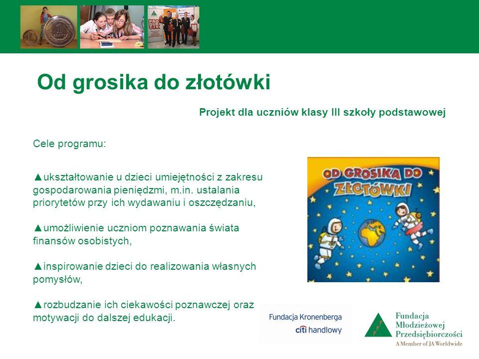 Od grosika do złotówki Projekt dla uczniów klasy III szkoły podstawowej. Cele programu: