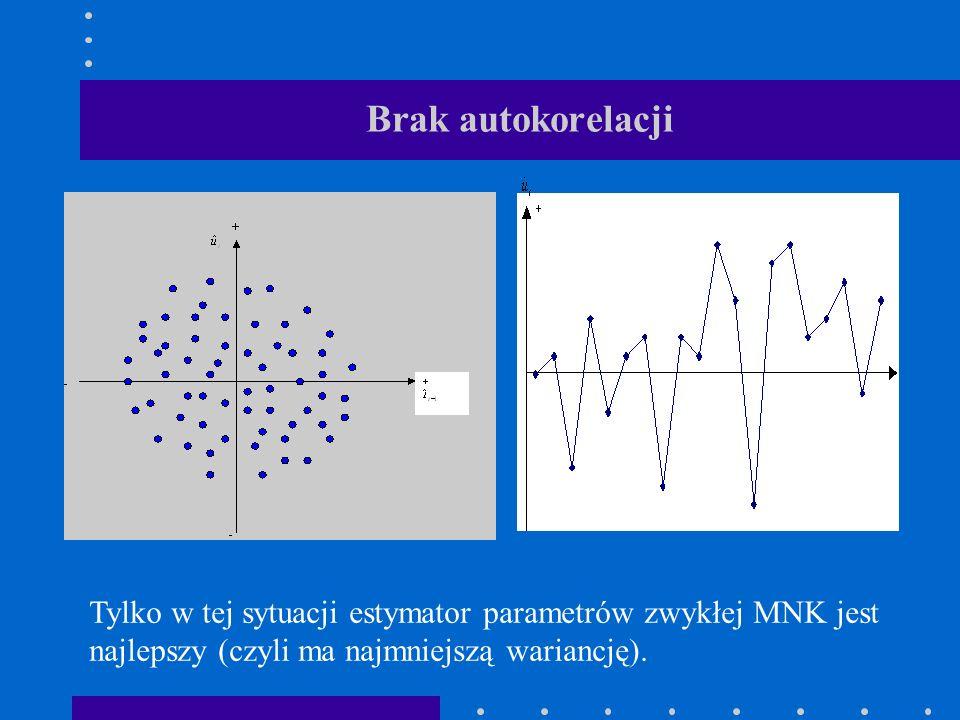 Brak autokorelacji Tylko w tej sytuacji estymator parametrów zwykłej MNK jest najlepszy (czyli ma najmniejszą wariancję).