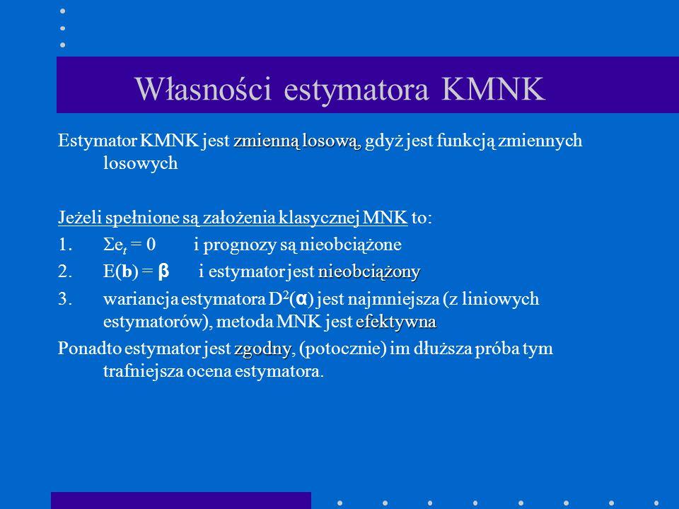 Własności estymatora KMNK