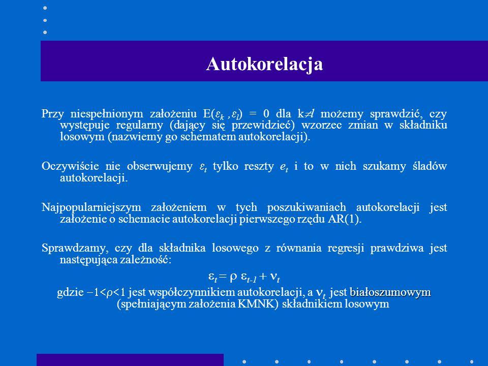 Autokorelacja et = r et-1 + nt