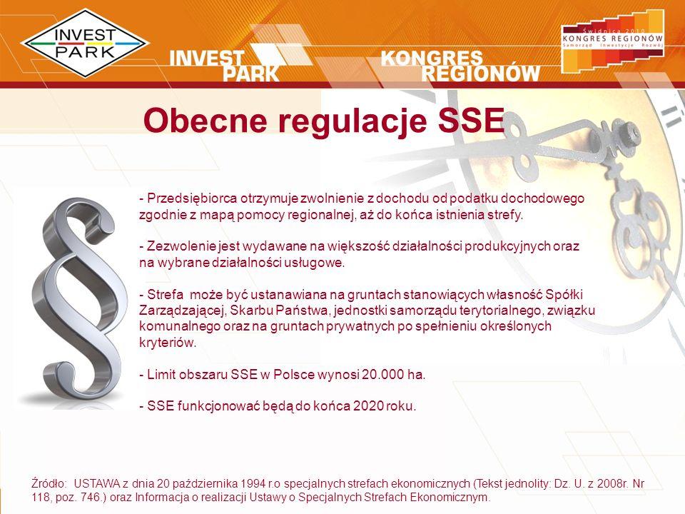Obecne regulacje SSE