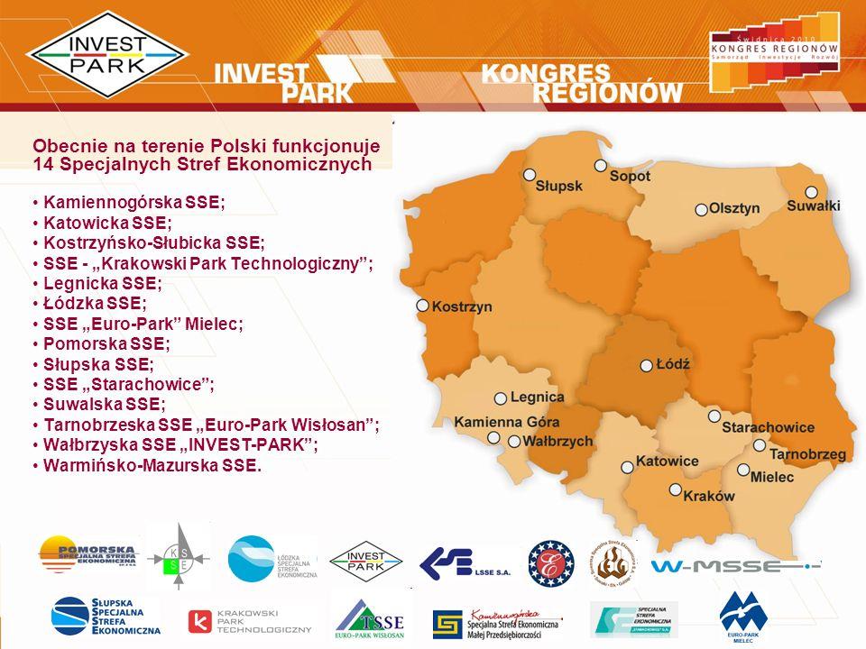 Obecnie na terenie Polski funkcjonuje 14 Specjalnych Stref Ekonomicznych