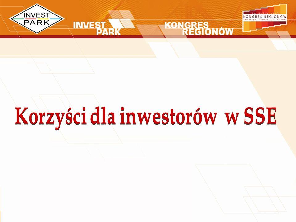 Korzyści dla inwestorów w SSE