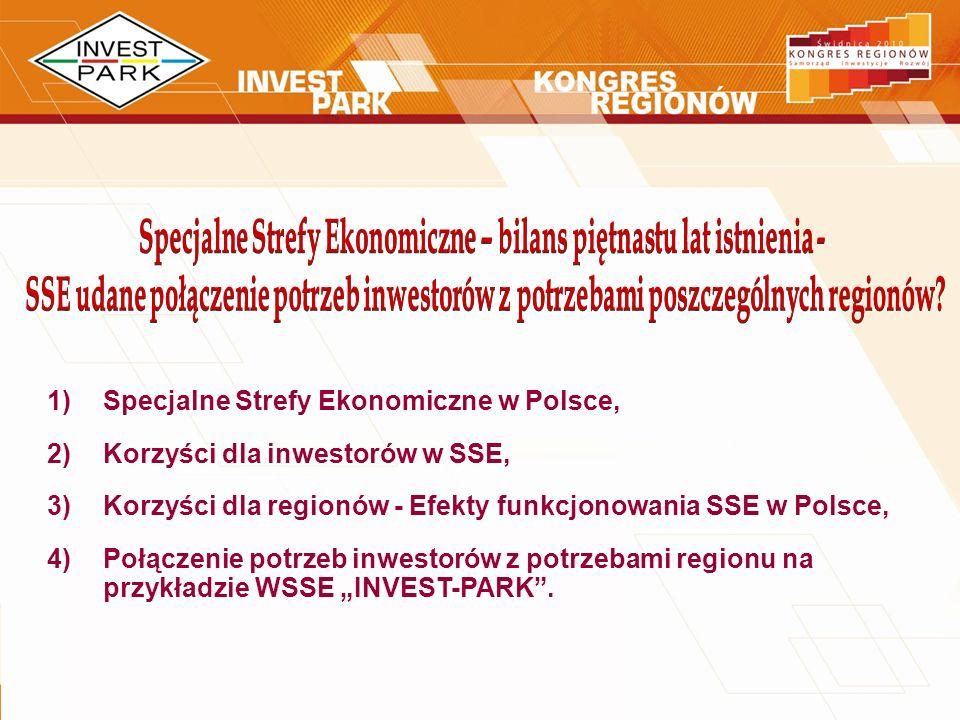 Specjalne Strefy Ekonomiczne – bilans piętnastu lat istnienia -