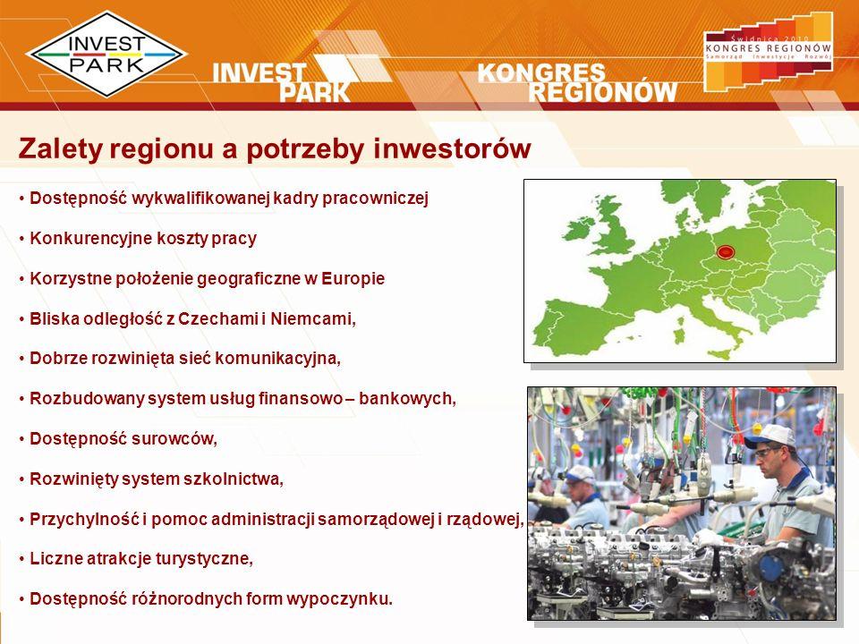 Zalety regionu a potrzeby inwestorów