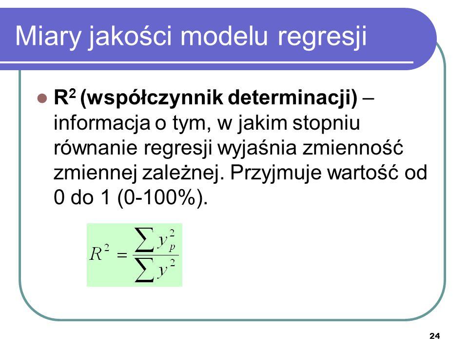 Miary jakości modelu regresji