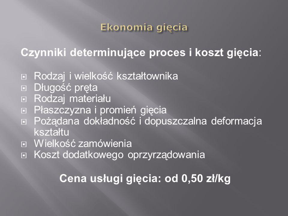 Cena usługi gięcia: od 0,50 zł/kg