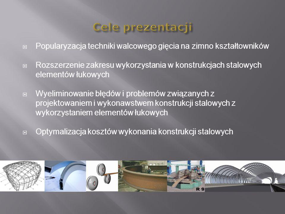 Cele prezentacji Popularyzacja techniki walcowego gięcia na zimno kształtowników.