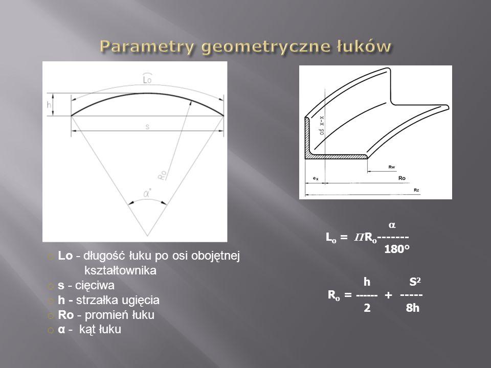 Parametry geometryczne łuków