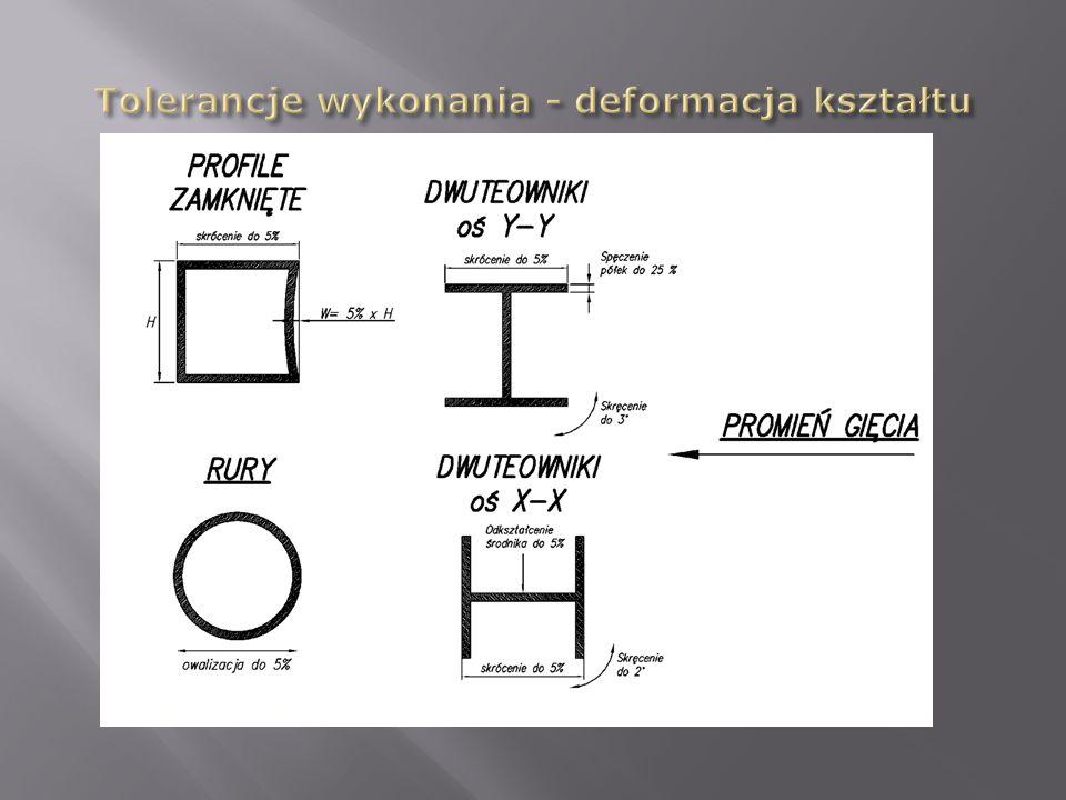 Tolerancje wykonania - deformacja kształtu