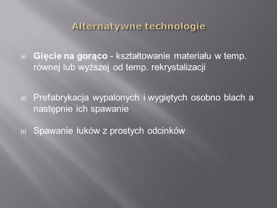 Alternatywne technologie