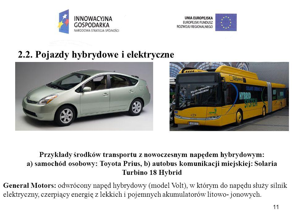 2.2. Pojazdy hybrydowe i elektryczne