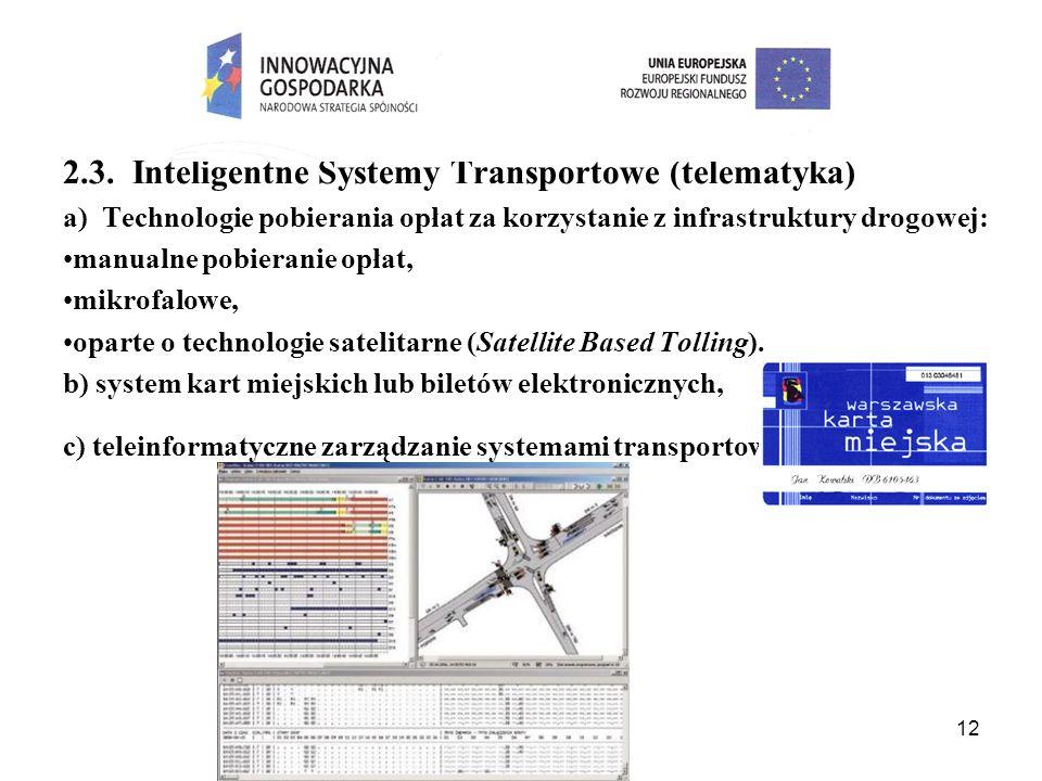 2.3. Inteligentne Systemy Transportowe (telematyka)