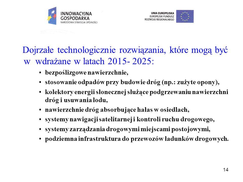 Dojrzałe technologicznie rozwiązania, które mogą być w wdrażane w latach 2015- 2025: