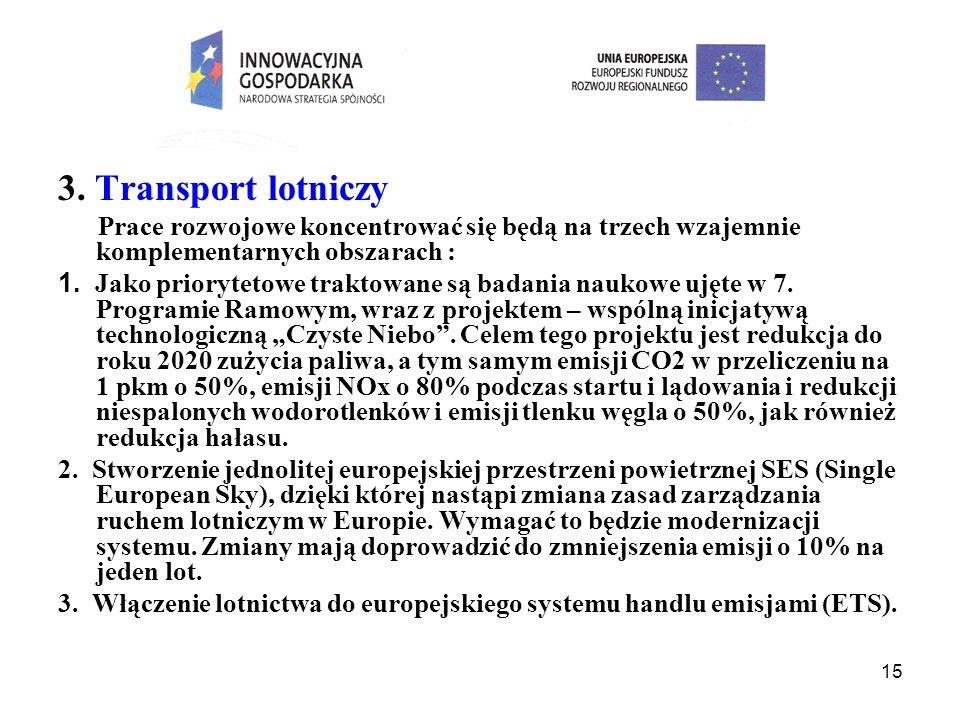 3. Transport lotniczy Prace rozwojowe koncentrować się będą na trzech wzajemnie komplementarnych obszarach :
