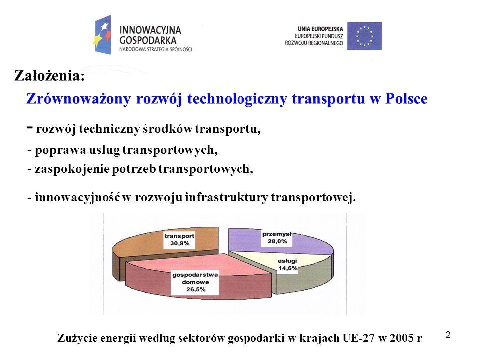 Zużycie energii według sektorów gospodarki w krajach UE-27 w 2005 r