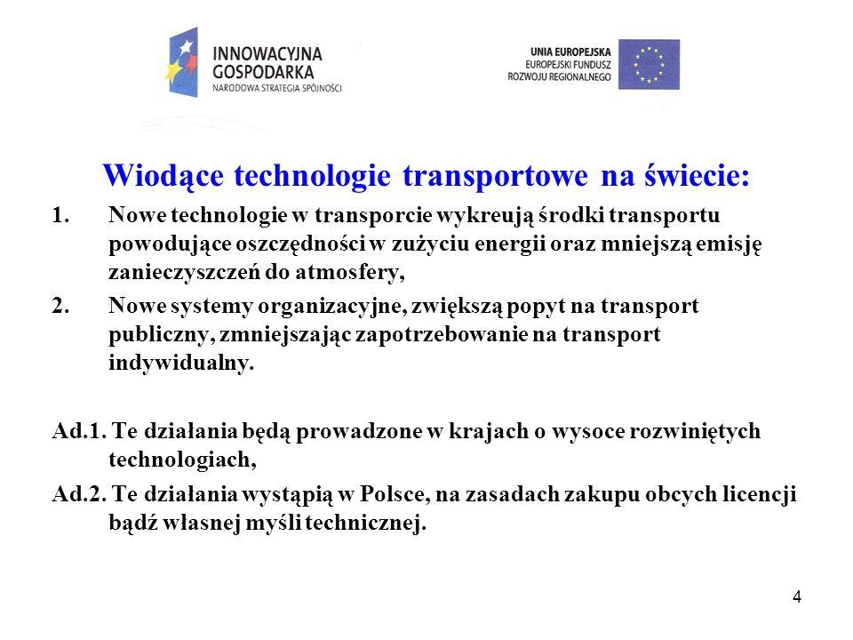 Wiodące technologie transportowe na świecie: