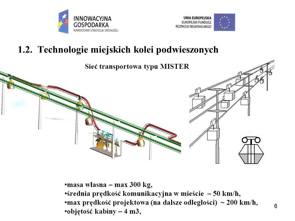 1.2. Technologie miejskich kolei podwieszonych