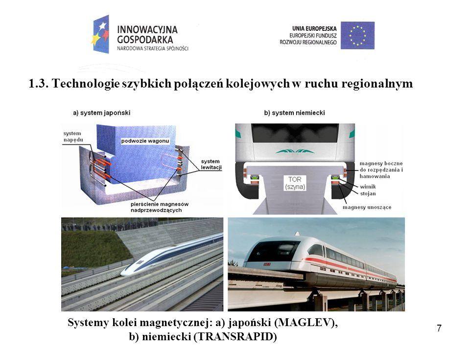 1.3. Technologie szybkich połączeń kolejowych w ruchu regionalnym