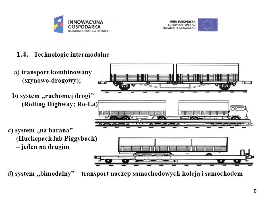 1.4. Technologie intermodalne
