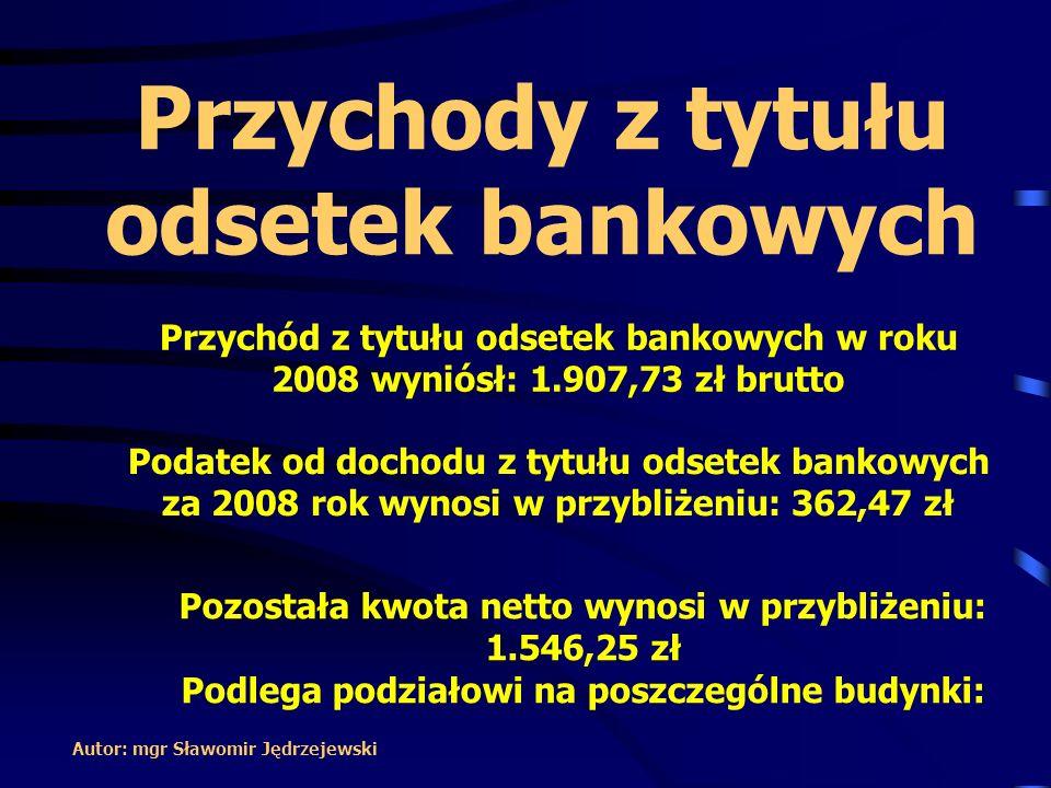 Przychody z tytułu odsetek bankowych