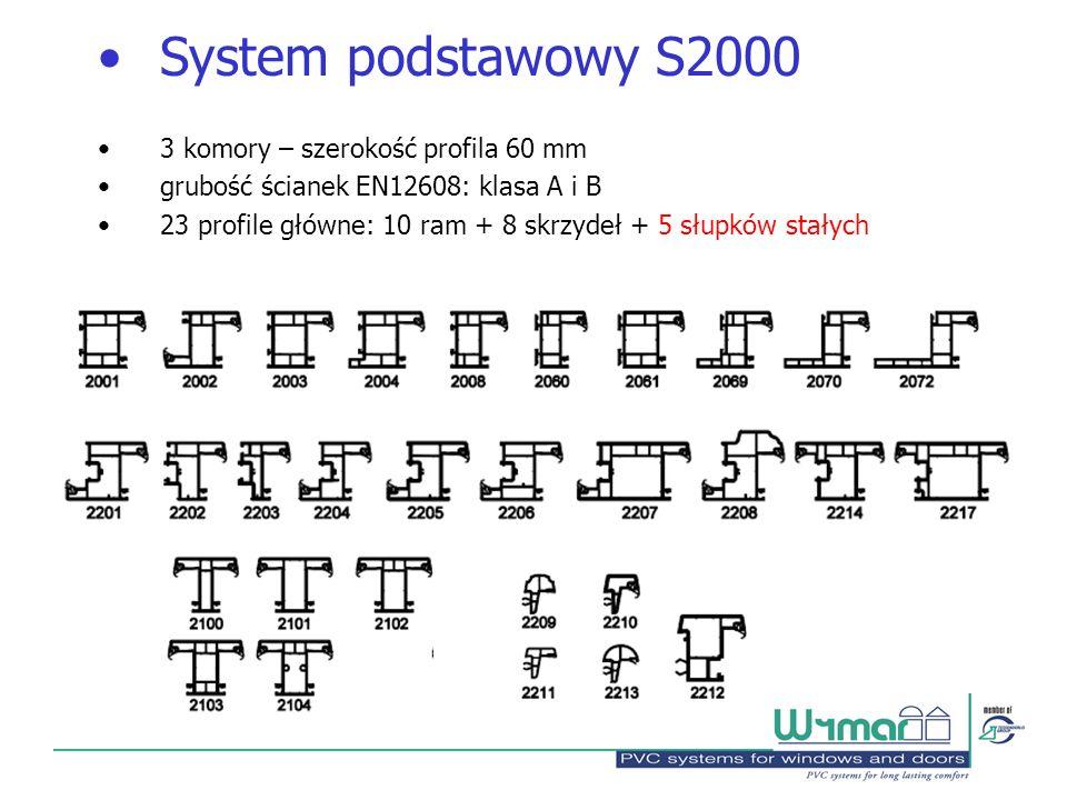 System podstawowy S2000 3 komory – szerokość profila 60 mm