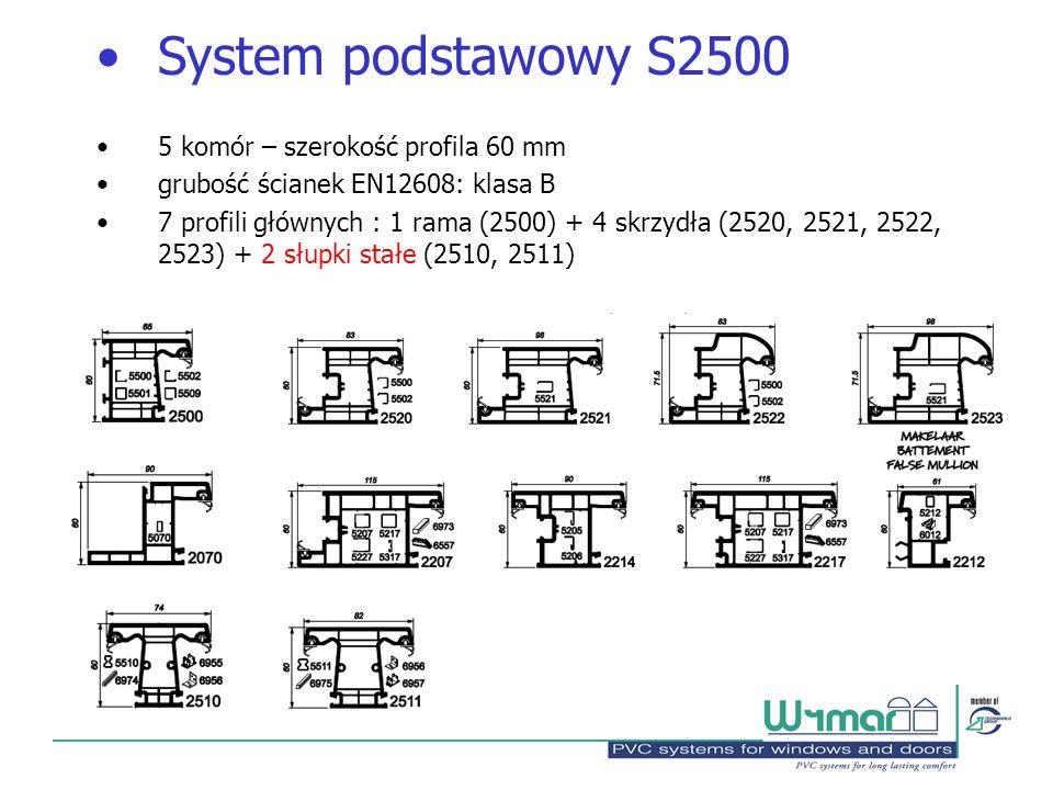 System podstawowy S2500 5 komór – szerokość profila 60 mm