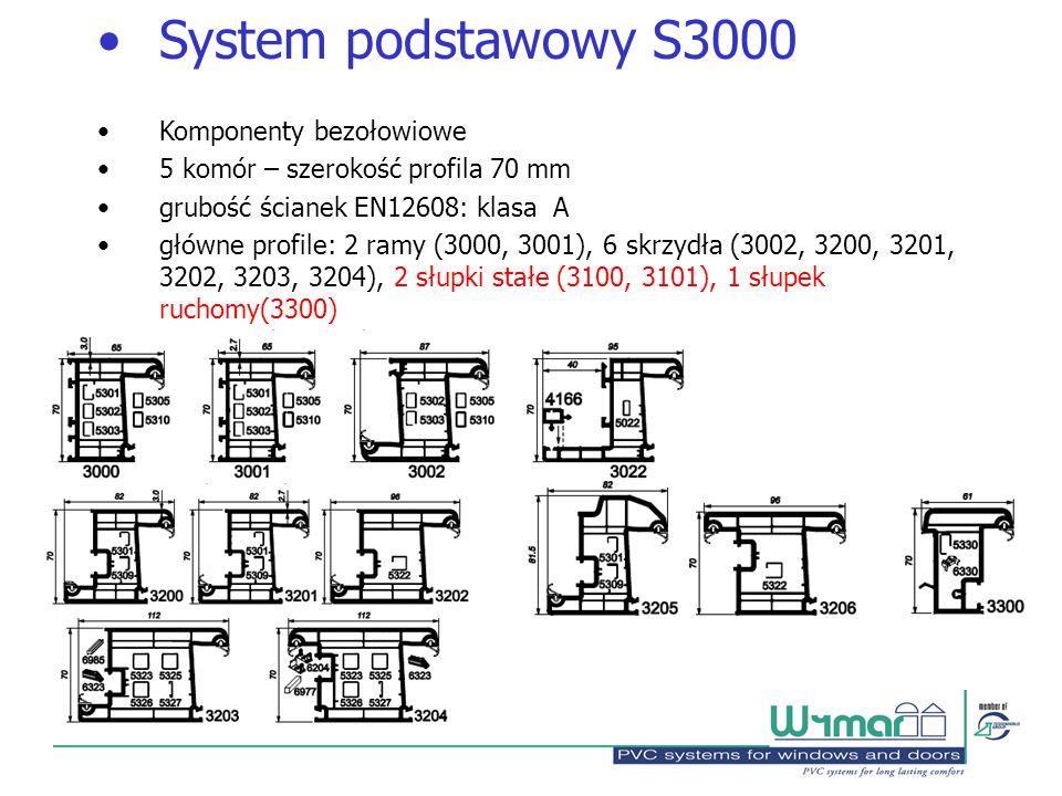 System podstawowy S3000 Komponenty bezołowiowe