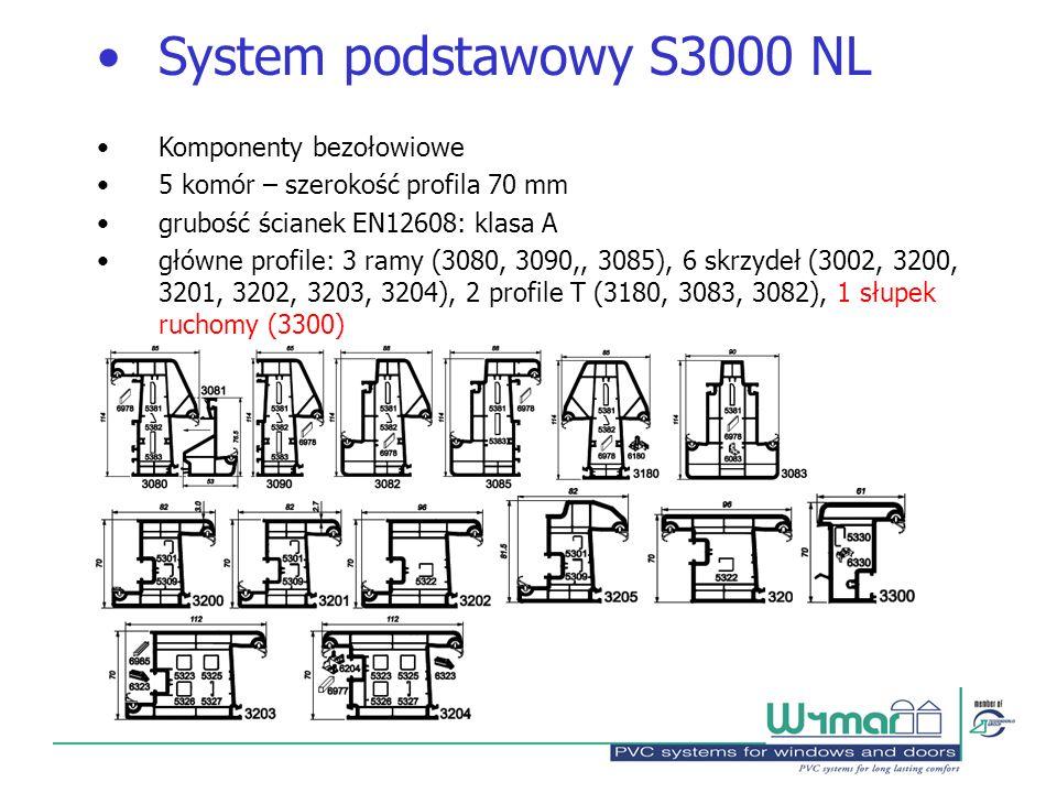 System podstawowy S3000 NL Komponenty bezołowiowe
