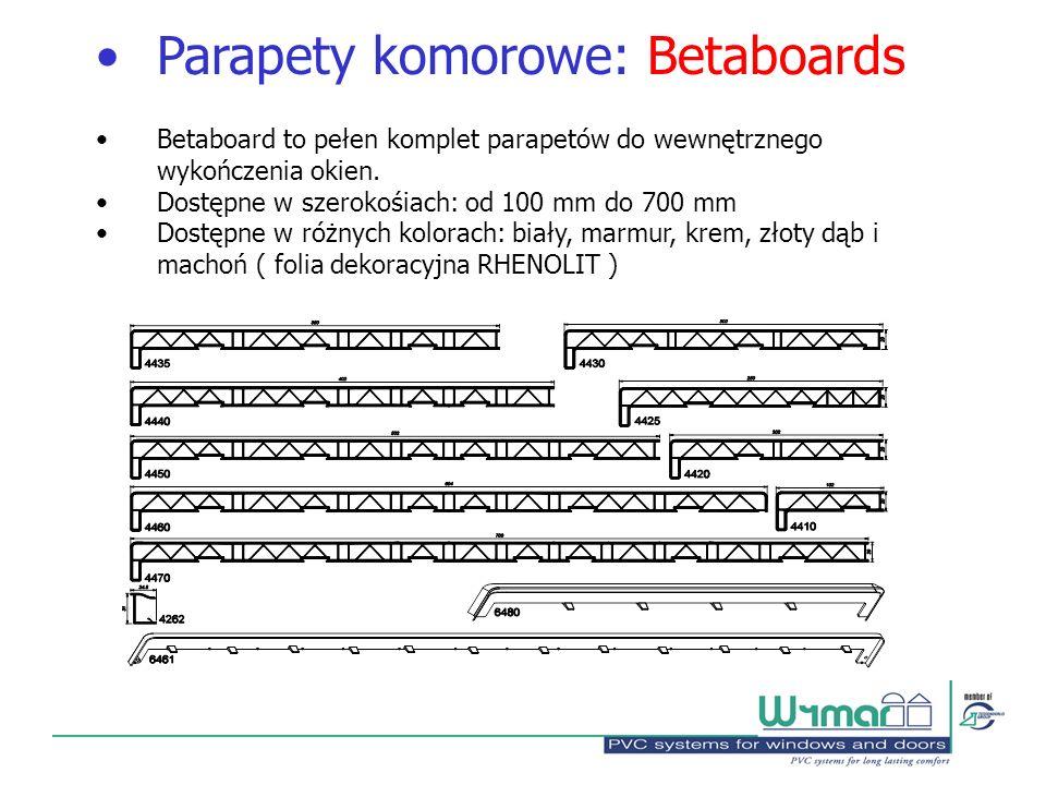 Parapety komorowe: Betaboards