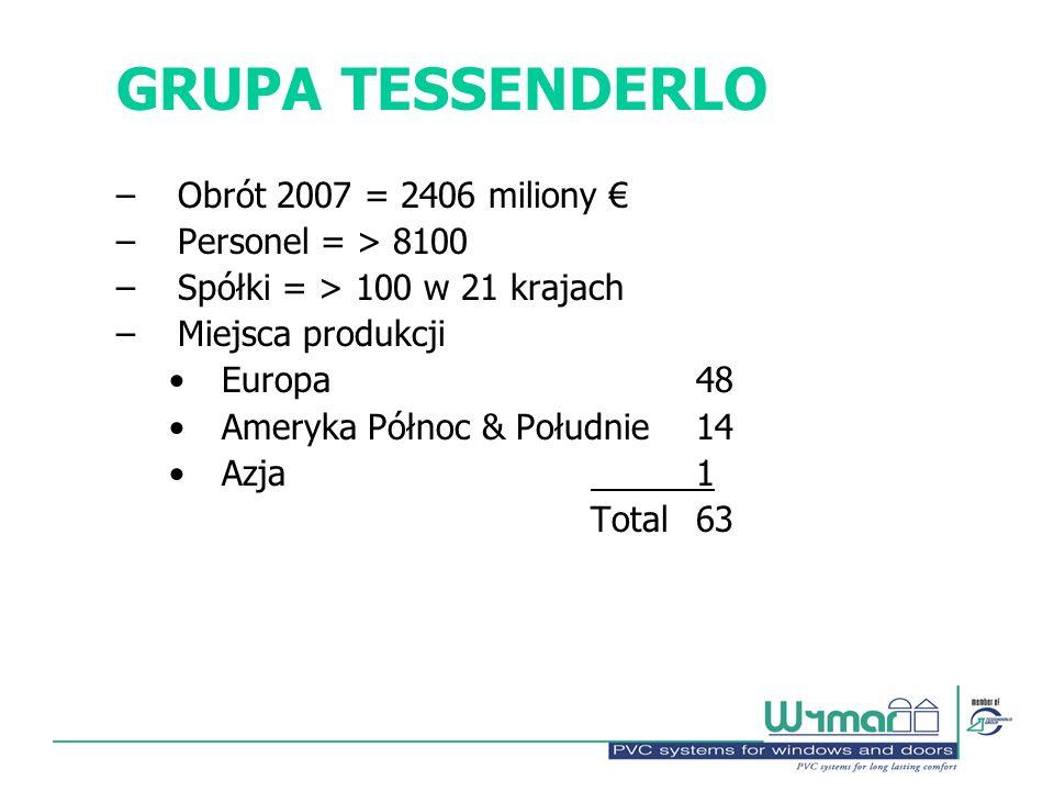 GRUPA TESSENDERLO Obrót 2007 = 2406 miliony € Personel = > 8100