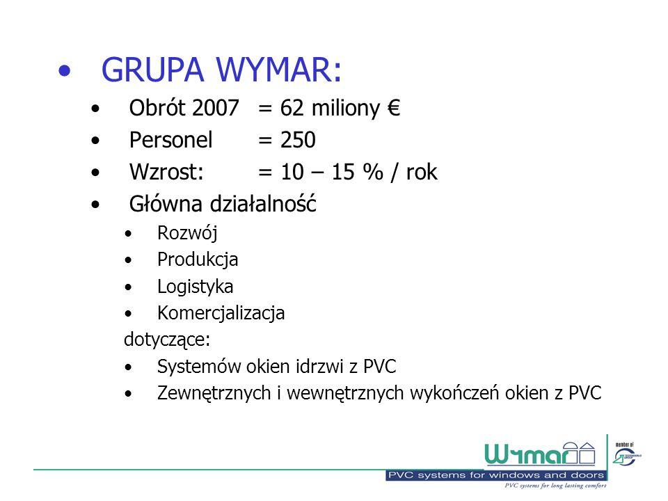 GRUPA WYMAR: Obrót 2007 = 62 miliony € Personel = 250