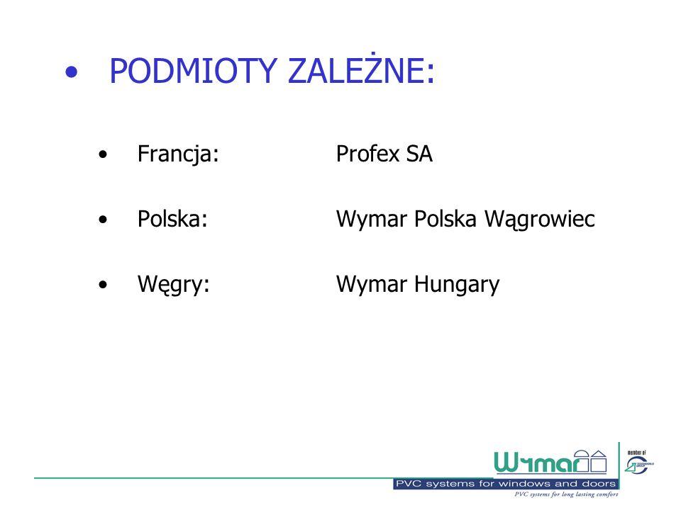PODMIOTY ZALEŻNE: Francja: Profex SA Polska: Wymar Polska Wągrowiec