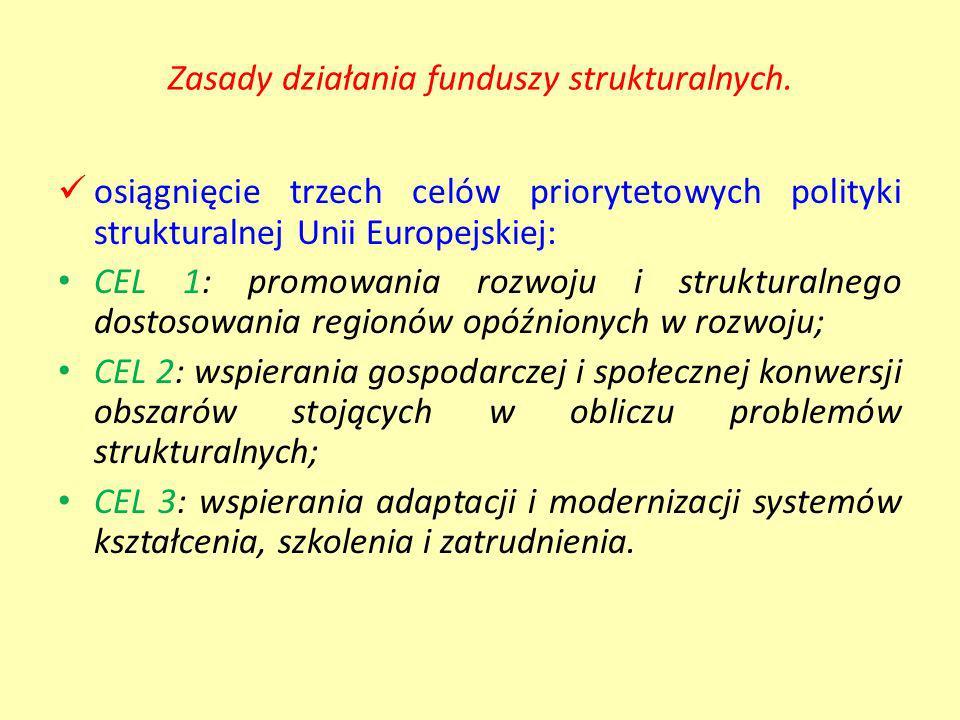 Zasady działania funduszy strukturalnych.