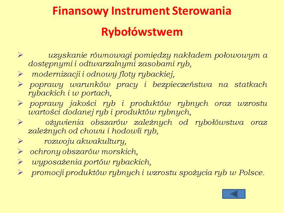 Finansowy Instrument Sterowania Rybołówstwem