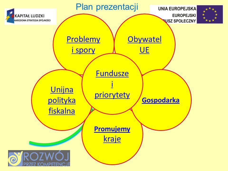 Unijna polityka fiskalna