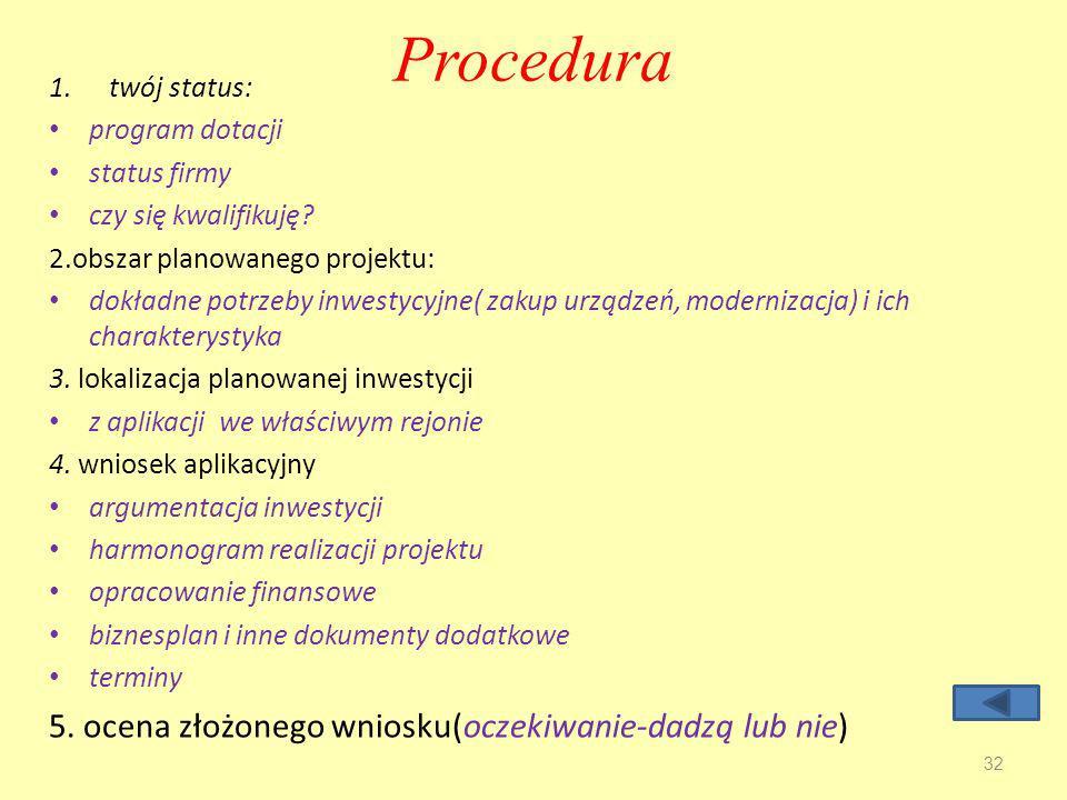 Procedura 5. ocena złożonego wniosku(oczekiwanie-dadzą lub nie)